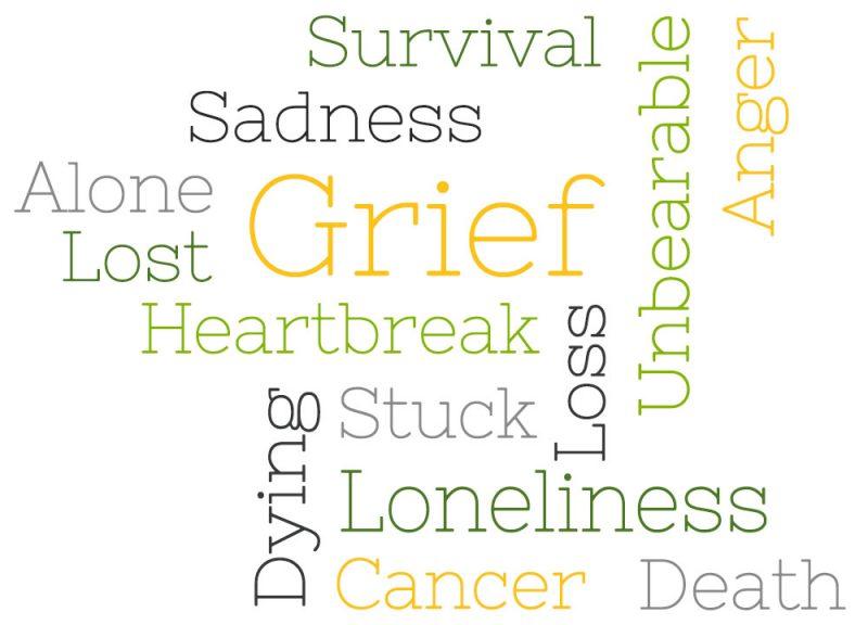 Grief Conversations Wordle